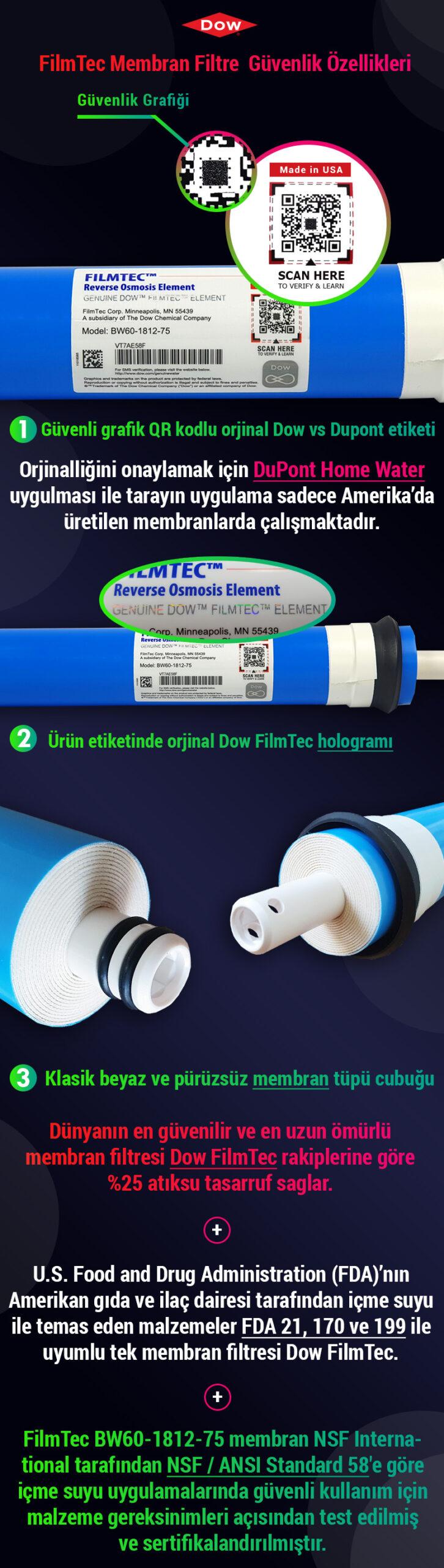 Dupont Dow Filmtec 75 Gpd Membran Filtreler