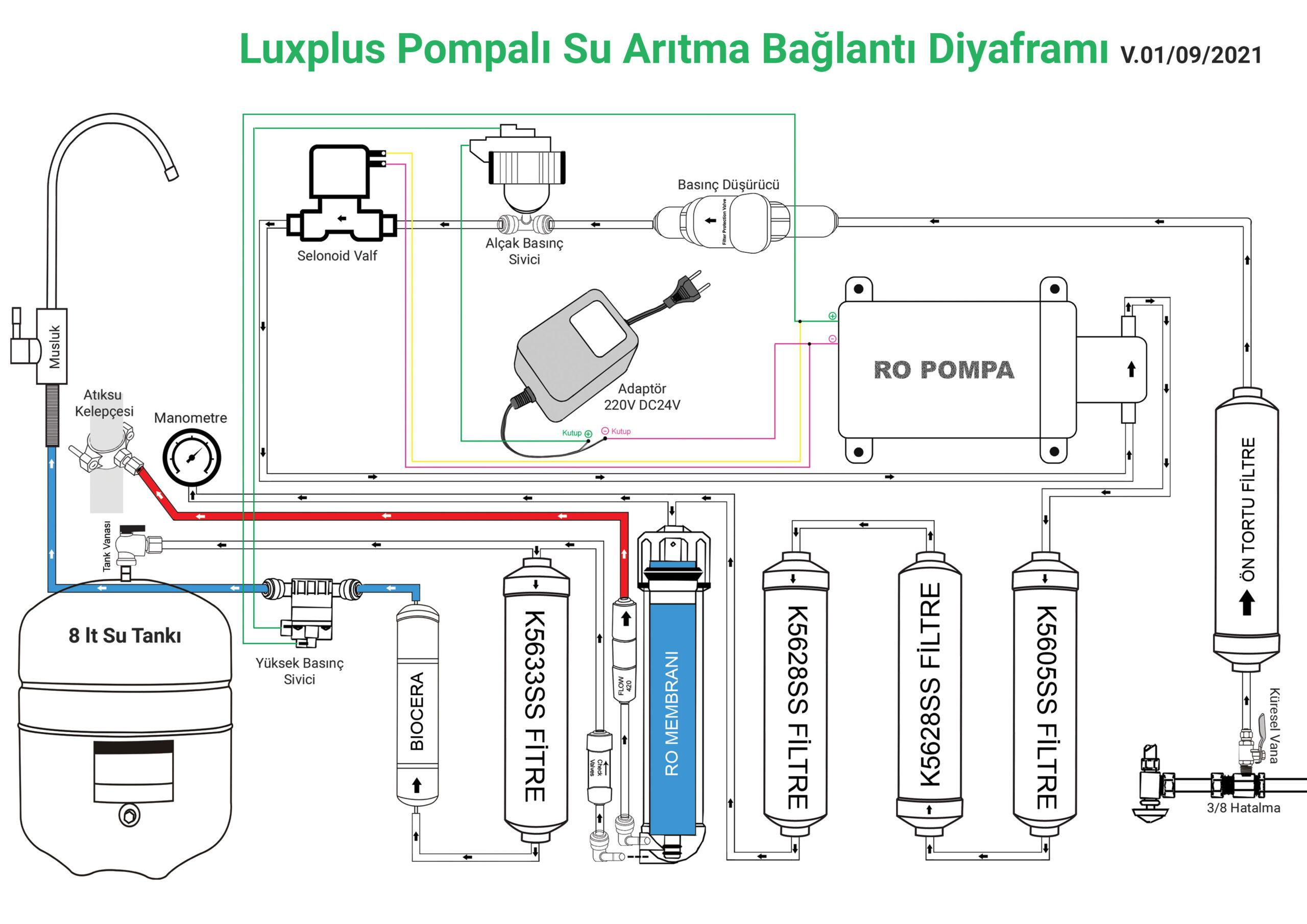 Luxplus su arıtma cihazı bağlantı şeması (Diyaframı)