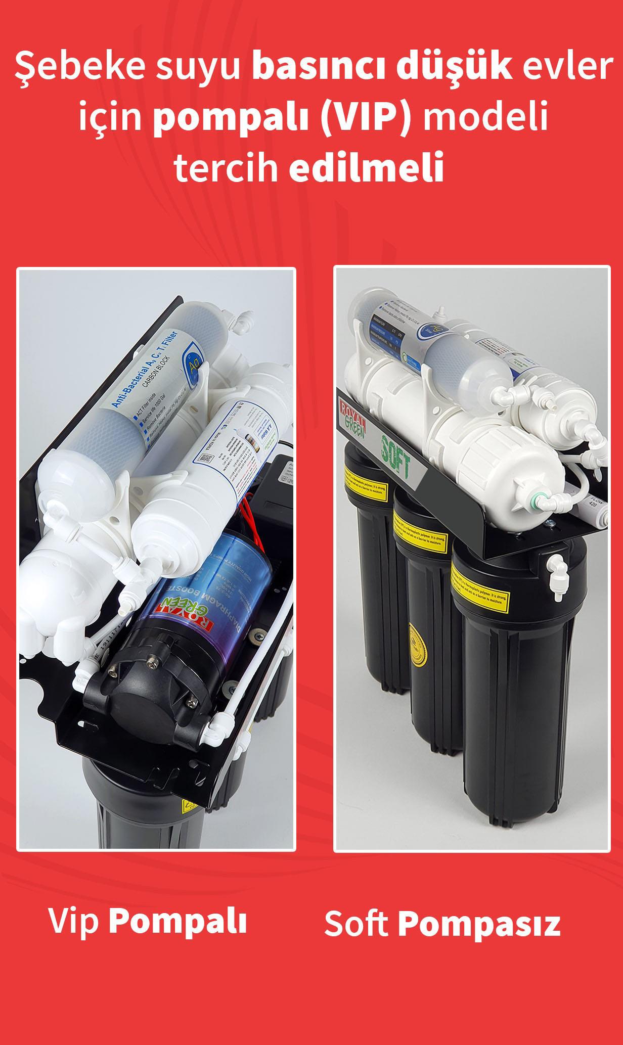 Soft-Vip Motorlu ve Motorsuz su Arıtma Cihazı Seçimi