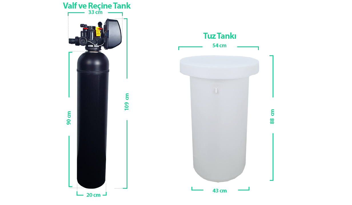 Softlime su yumuşatma cihazı ölçüleri
